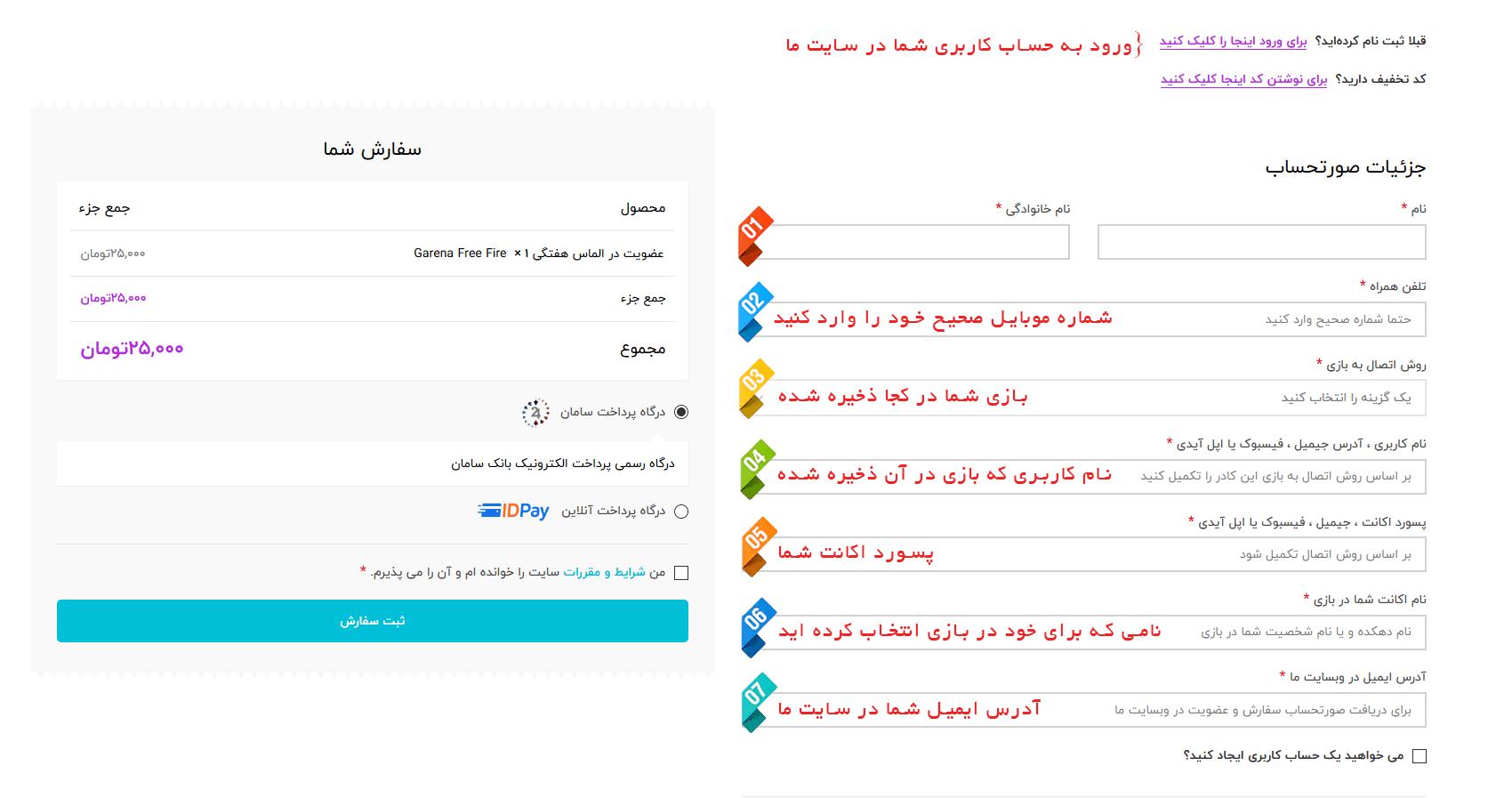 آموزش ثبت سفارش در وبسایت ایران موجو